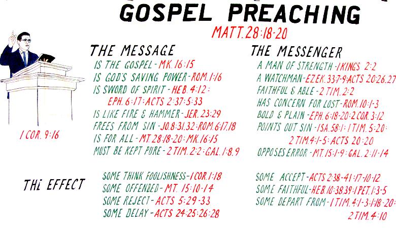 Kjv Sermon Outlines
